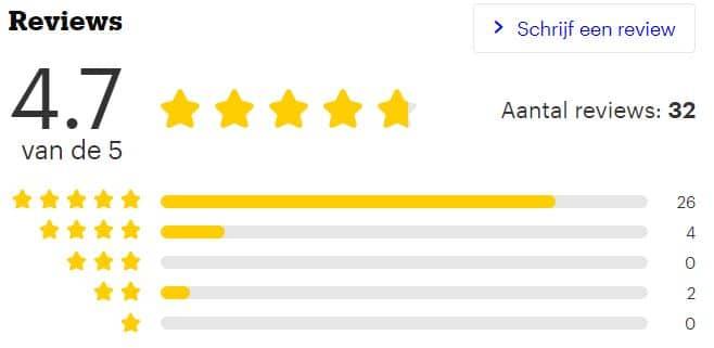 reviews over Purpuz planner